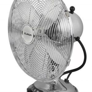 Ventilator VTM 12 tafelventilator